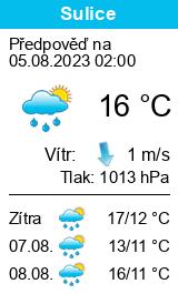 Počasí Sulice - Slunečno.cz