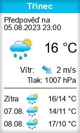 Počasí Třinec - Slunečno.cz