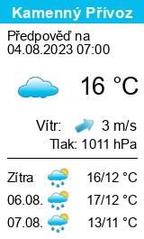 Počasí Kamenný Přívoz - Slunečno.cz