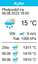 Počasí Kytín - Slunečno.cz