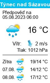 Počasí Týnec nad Sázavou - Slunečno.cz