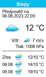 Počasí Slapy - Slunečno.cz