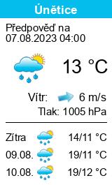 Počasí Únětice (Praha-západ) - Slunečno.cz