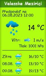 Počasí Valasske Mezirici - Slunečno.cz