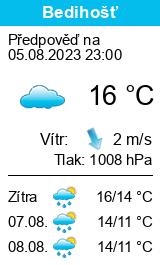 Počasí Bedihošť - Slunečno.cz
