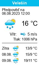 Počasí Velešín - Slunečno.cz