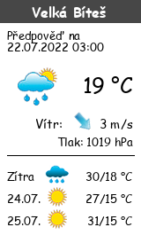 Počasí Velká Bíteš - Slunečno.cz