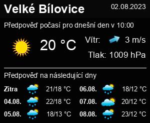 Počasí Velké Bílovice - Slunečno.cz