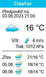 Počasí Císařov - Slunečno.cz