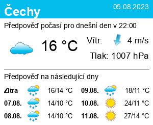 Počasí Čechy - Slunečno.cz