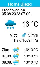Počasí Horní Újezd - Slunečno.cz
