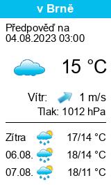 Počasí Brno dnes i zítra