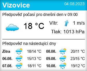 Počasí Vizovice - Slunečno.cz