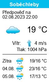Počasí Soběchleby - Slunečno.cz