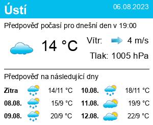 Počasí Ústí (okres Přerov) - Slunečno.cz