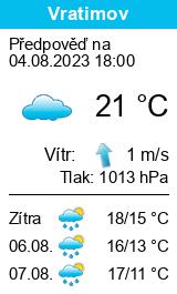 Počasí Vratimov - Slunečno.cz