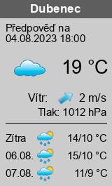 Počasí Dubenec - Slunečno.cz