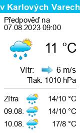 Počasí Karlovy Vary dnes i zítra předpověď