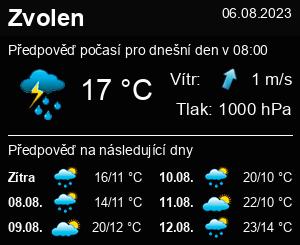 Počasí Zvolen - Slunečno.cz