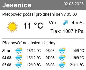 Počasí Jesenice - Slunečno.cz