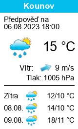 Počasí Kounov - Slunečno.cz