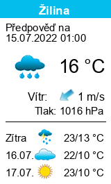 Počasí Žilina - Slunečno.cz