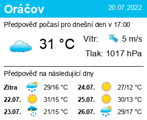 Počasí Oráčov - Slunečno.cz