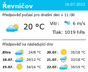 Počasí Řevničov - Slunečno.cz