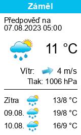 Počasí Záměl - Slunečno.cz