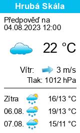 Počasí Hrubá Skála - Slunečno.cz