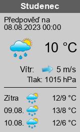 Počasí Studenec - Slunečno.cz