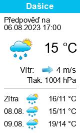 Počasí Dašice - Slunečno.cz
