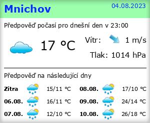 Počasí Mnichov (okres Strakonice) - Slunečno.cz
