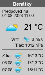 Počasí Benátky (Svitavy) - Slunečno.cz