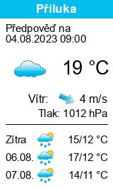 Počasí Příluka - Slunečno.cz