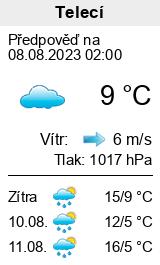 Počasí pro blízkou obec Telecí