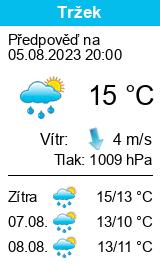 Počasí Tržek - Slunečno.cz