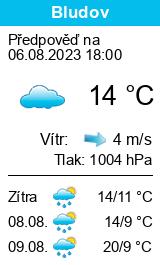 Počasí Bludov (okres Šumperk) - Slunečno.cz