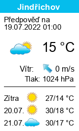 Počasí Jindřichov (Šumperk) - Slunečno.cz