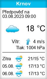 Počasí Krnov - Slunečno.cz