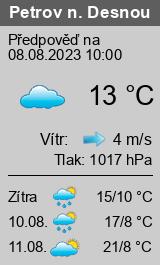 Počasí Petrov nad Desnou - Slunečno.cz