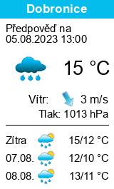 Předpověď počasí Dobronice u Bechyně