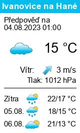 Počasí Ivanovice na Hané - Slunečno.cz