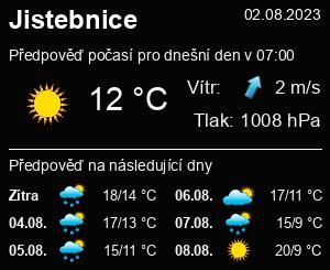 Počasí Jistebnice - Slunečno.cz
