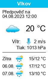 Počasí Vlkov (okres Tábor) - Slunečno.cz