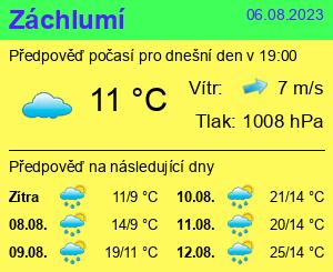 Počasí Záchlumí - Slunečno.cz