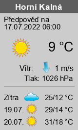 Počasí Horní Kalná - Slunečno.cz