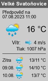 Počasí Velké Svatoňovice - Slunečno.cz