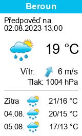 Počasí Beroun - Slunečno.cz