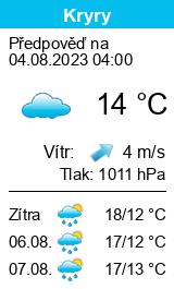 Počasí Kryry - Slunečno.cz